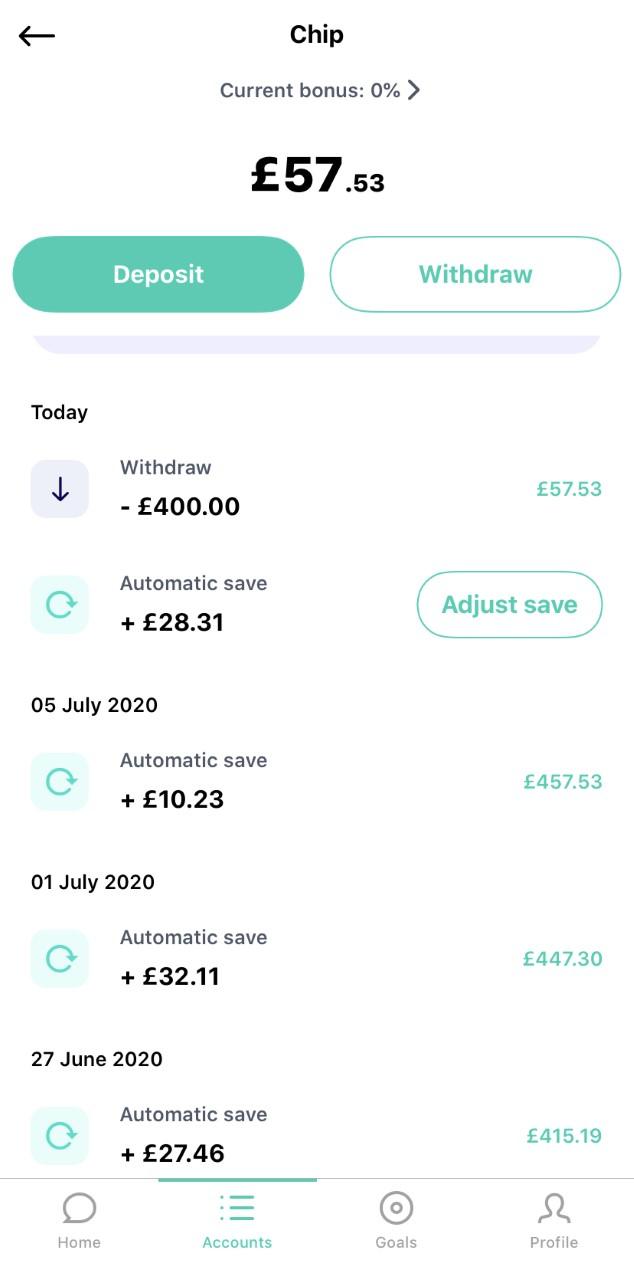 money saving week